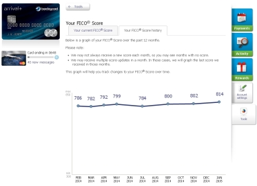 fico score history