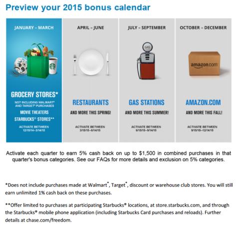 2015-bonus-calendar chase