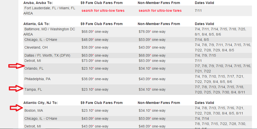 Spirit airlines around the world in eighty dollars for Spirit airlines one way
