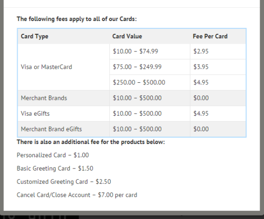 giftcard.com fees